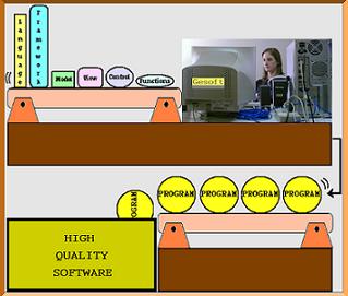 A imagem mostra um Programador trabalhando